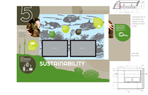 Design for our sustainability themed pod