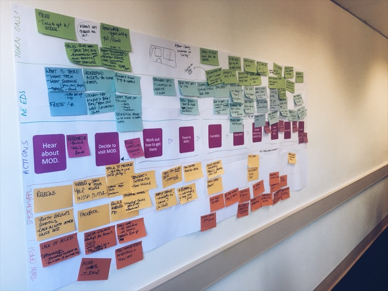 A journey map showing different coloured sticky notes stuck to a wall